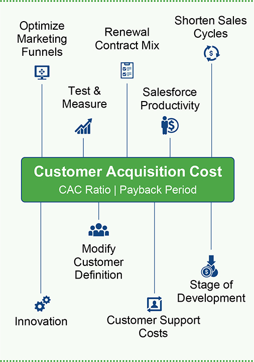 quantitative measurement of salesforce Measuring sales effectiveness and monitoring performance this month we conclude our four-part series on sales force effectiveness quantitative measures of.