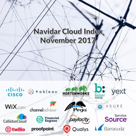 Navidar cloud index_Nov 001